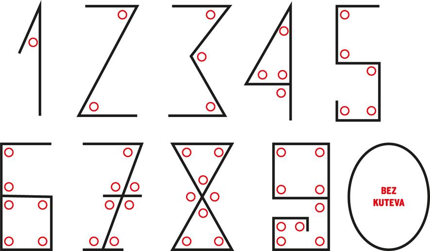 Evo kako su nastali arapski brojevi